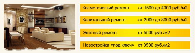 ремонт квартир обои. ремонт квартир под ключ недорого. ремонт квартир в домодедово. работа в москве ремонт квартир.